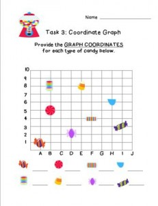 candy coordinates