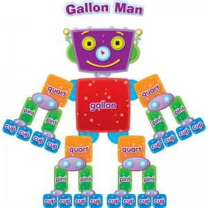 Gallon man.